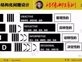 【第九天】3月31日精选十篇:ORID结构化问题设计 培训师邱伟