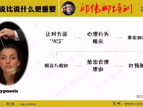 【第五天】3月25日分享精选:怎么说比说什么更重要 培训师邱伟