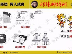 【第12天】4月6日 邱伟聊培训(第一季):学习搭档 两人成虎 培训师邱伟