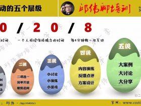 【第14天】4月8日 邱伟聊培训(第一季):互动的五个层级 培训师邱伟