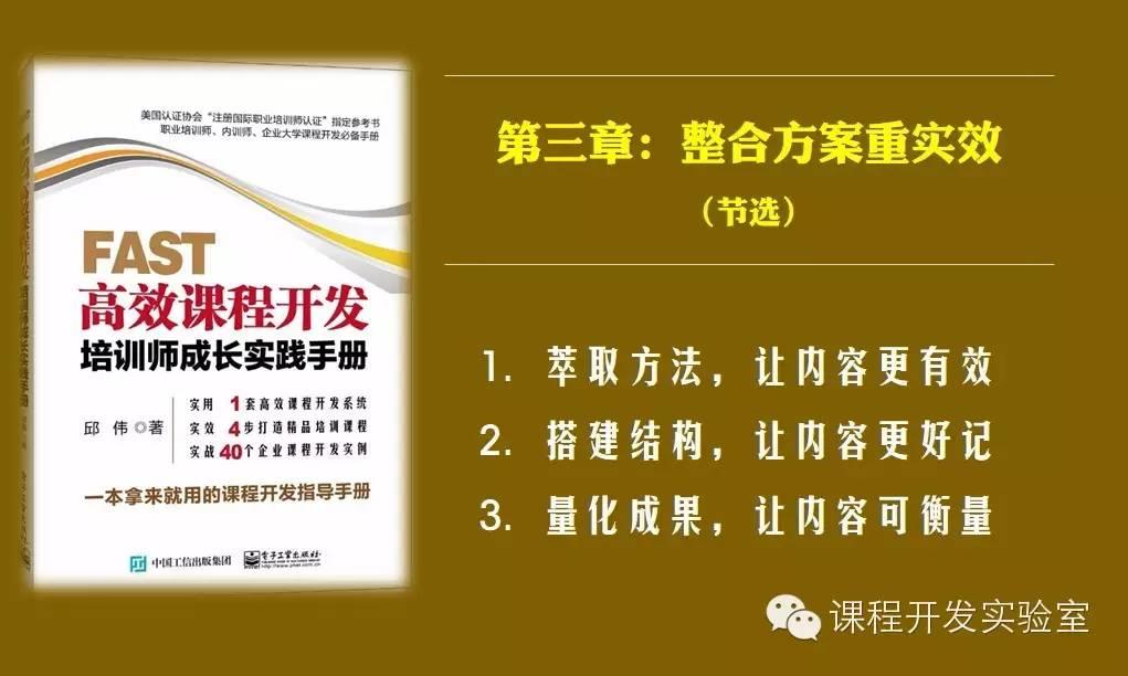 新书连载(3) 《FAST高效课程开发》第三章 | 整合方案重实效(节选) 培训师邱伟